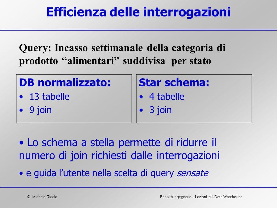 © Michele RiccioFacoltà Ingegneria - Lezioni sul Data Warehouse Efficienza delle interrogazioni DB normalizzato: 13 tabelle 9 join Star schema: 4 tabe