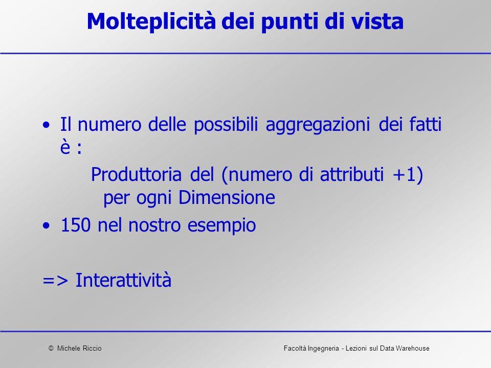 © Michele RiccioFacoltà Ingegneria - Lezioni sul Data Warehouse Molteplicità dei punti di vista Il numero delle possibili aggregazioni dei fatti è : P