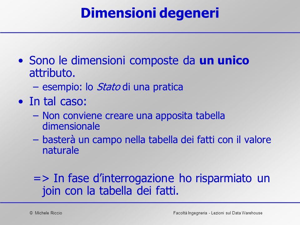© Michele RiccioFacoltà Ingegneria - Lezioni sul Data Warehouse Dimensioni degeneri Sono le dimensioni composte da un unico attributo. –esempio: lo St