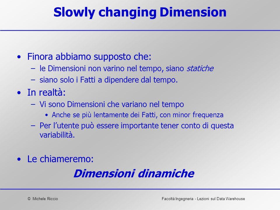 © Michele RiccioFacoltà Ingegneria - Lezioni sul Data Warehouse Slowly changing Dimension Finora abbiamo supposto che: –le Dimensioni non varino nel t
