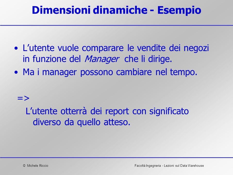 © Michele RiccioFacoltà Ingegneria - Lezioni sul Data Warehouse Dimensioni dinamiche - Esempio Lutente vuole comparare le vendite dei negozi in funzio