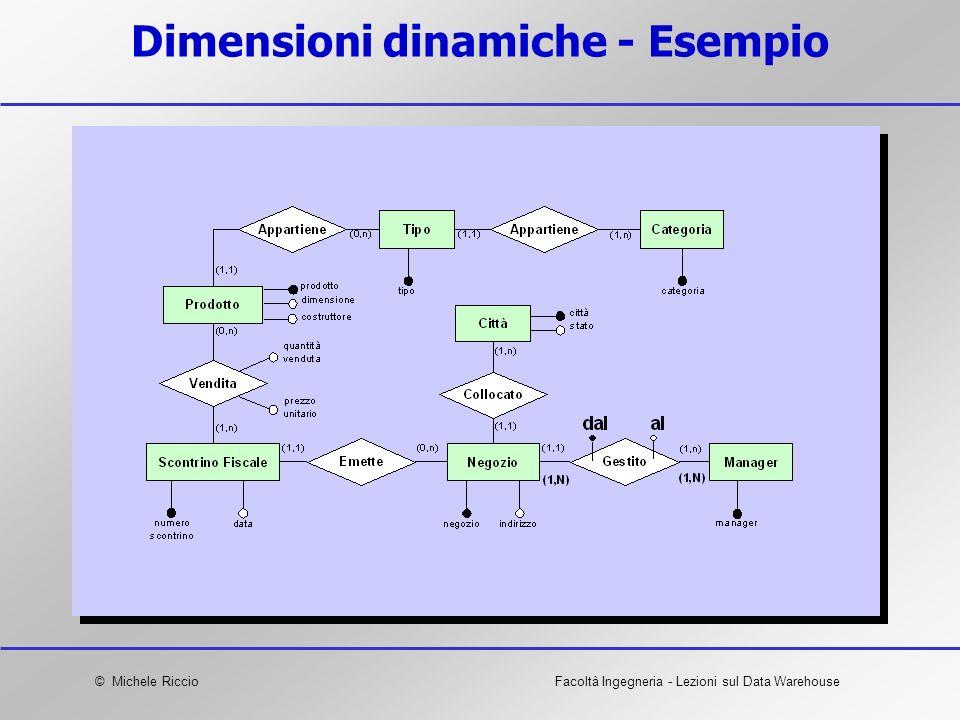© Michele RiccioFacoltà Ingegneria - Lezioni sul Data Warehouse Dimensioni dinamiche - Esempio