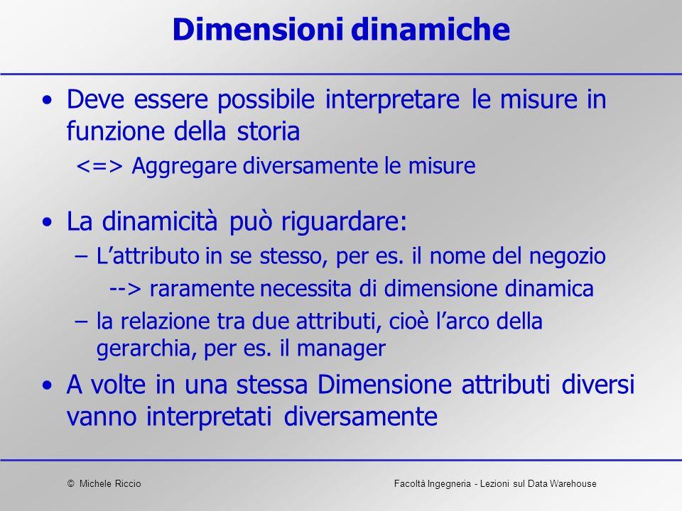 © Michele RiccioFacoltà Ingegneria - Lezioni sul Data Warehouse Dimensioni dinamiche Deve essere possibile interpretare le misure in funzione della st