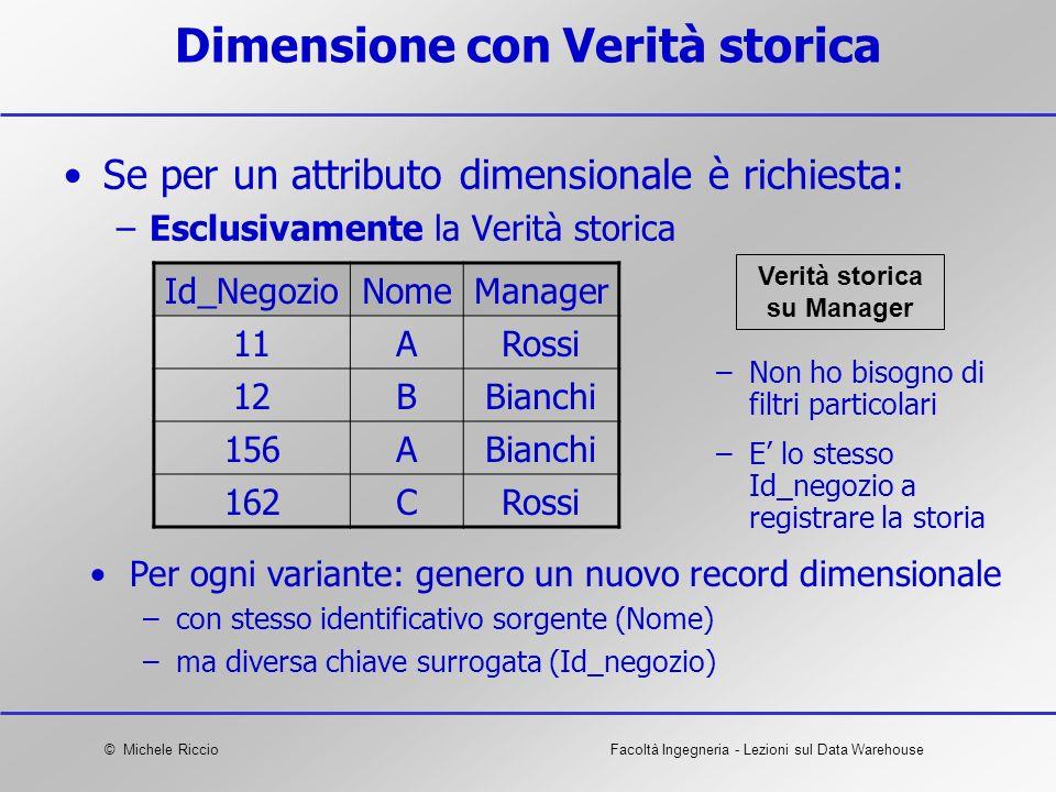 © Michele RiccioFacoltà Ingegneria - Lezioni sul Data Warehouse Dimensione con Verità storica Se per un attributo dimensionale è richiesta: –Esclusiva