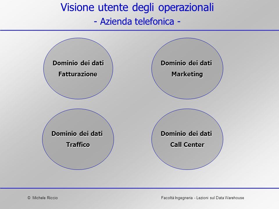 © Michele RiccioFacoltà Ingegneria - Lezioni sul Data Warehouse Dominio dei dati Fatturazione Marketing Call Center Dominio dei dati Traffico Visione
