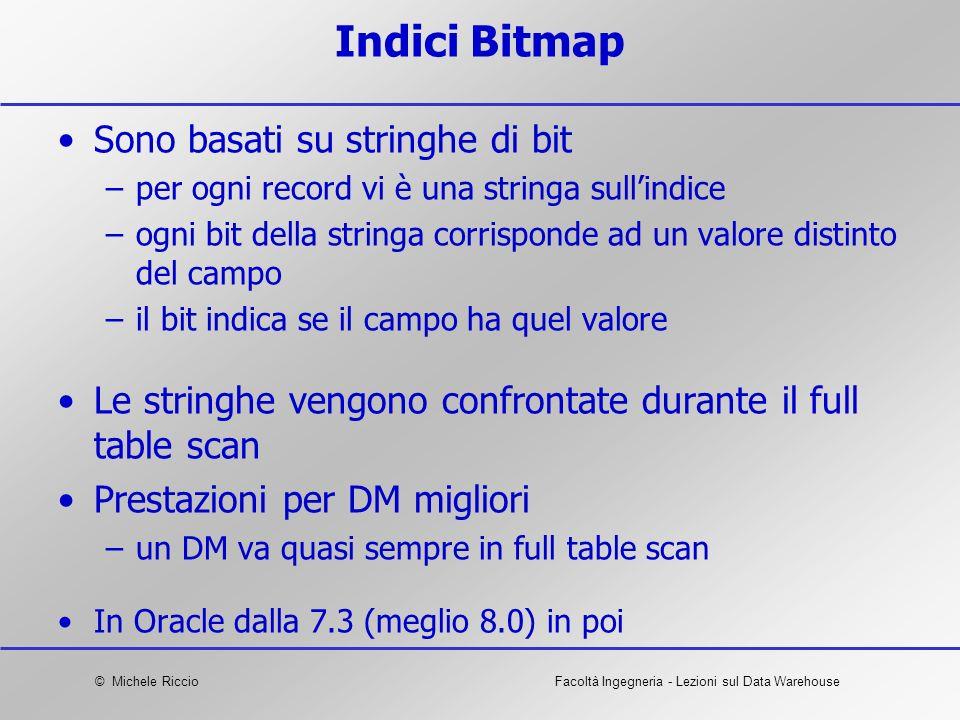 © Michele RiccioFacoltà Ingegneria - Lezioni sul Data Warehouse Indici Bitmap Sono basati su stringhe di bit –per ogni record vi è una stringa sullind