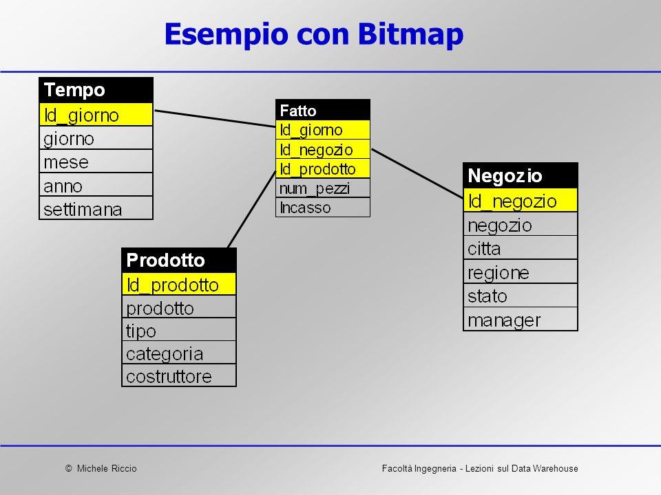 © Michele RiccioFacoltà Ingegneria - Lezioni sul Data Warehouse Esempio con Bitmap