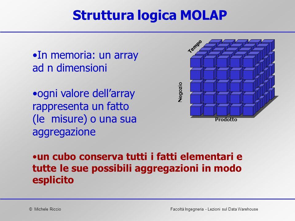 © Michele RiccioFacoltà Ingegneria - Lezioni sul Data Warehouse Struttura logica MOLAP In memoria: un array ad n dimensioni ogni valore dellarray rapp