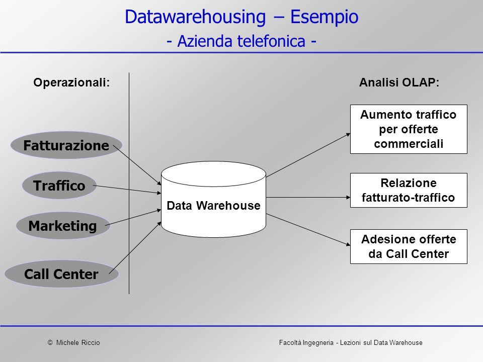 © Michele RiccioFacoltà Ingegneria - Lezioni sul Data Warehouse Datawarehousing – Esempio - Azienda telefonica - Fatturazione Marketing Call Center Tr