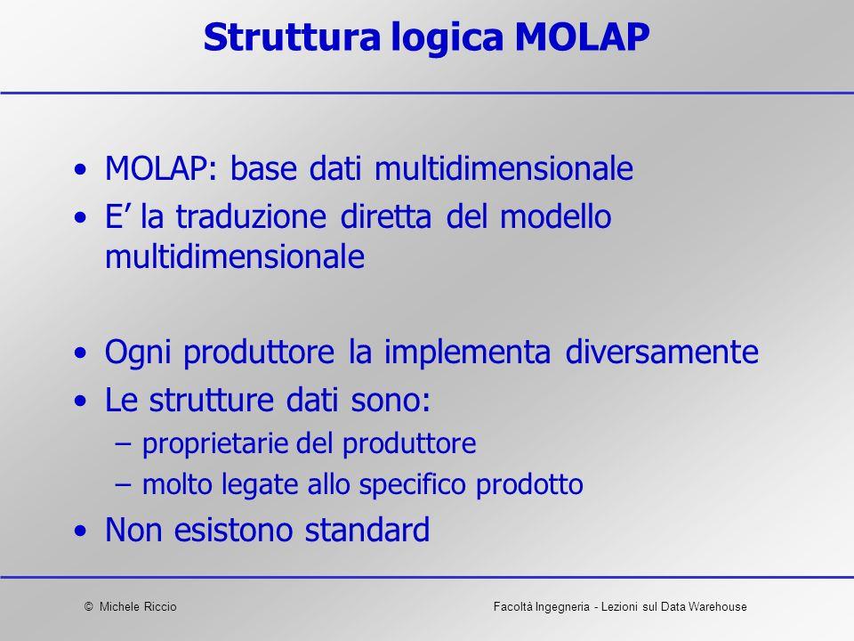 © Michele RiccioFacoltà Ingegneria - Lezioni sul Data Warehouse Struttura logica MOLAP MOLAP: base dati multidimensionale E la traduzione diretta del
