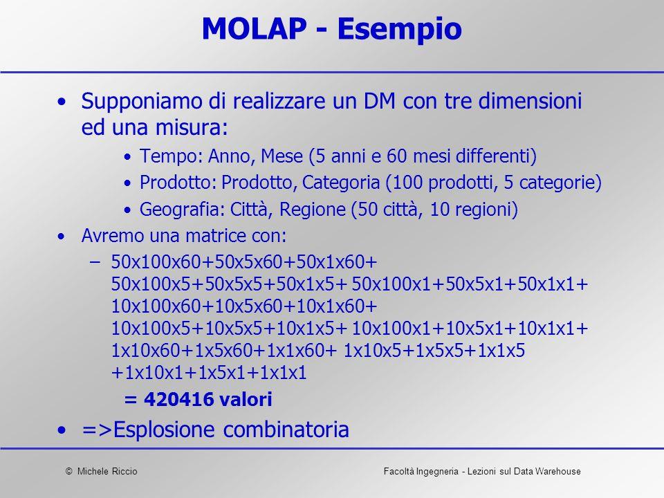 © Michele RiccioFacoltà Ingegneria - Lezioni sul Data Warehouse MOLAP - Esempio Supponiamo di realizzare un DM con tre dimensioni ed una misura: Tempo