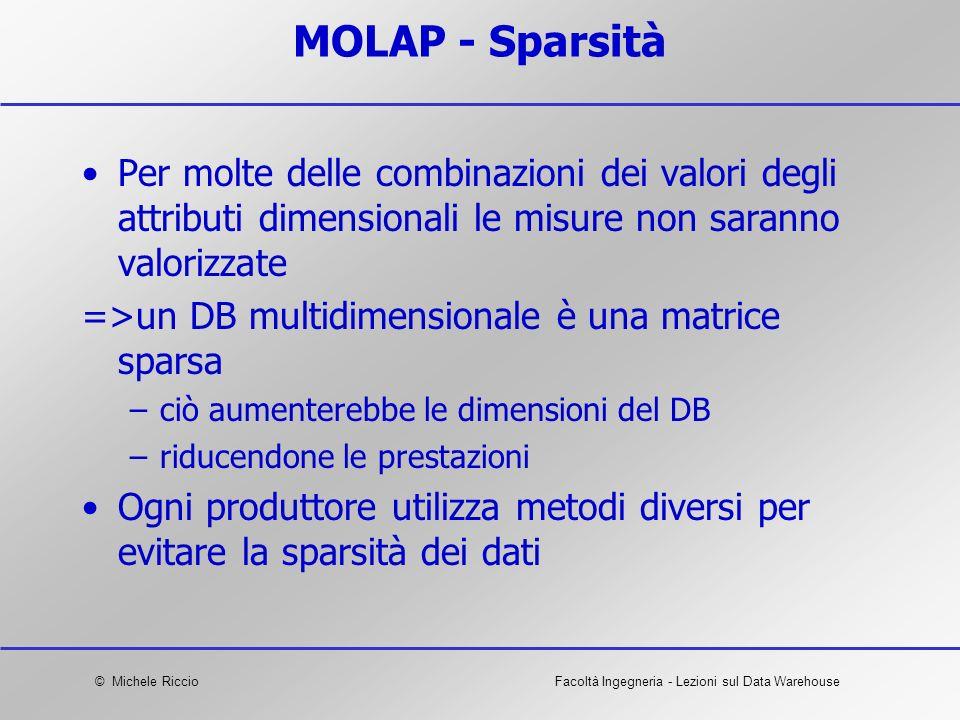 © Michele RiccioFacoltà Ingegneria - Lezioni sul Data Warehouse MOLAP - Sparsità Per molte delle combinazioni dei valori degli attributi dimensionali