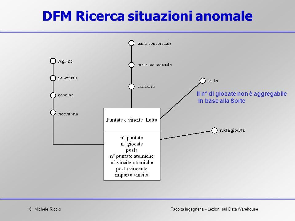 © Michele RiccioFacoltà Ingegneria - Lezioni sul Data Warehouse DFM Ricerca situazioni anomale Il n° di giocate non è aggregabile in base alla Sorte