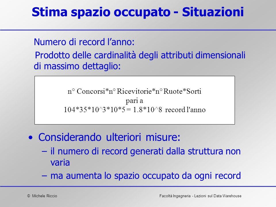 © Michele RiccioFacoltà Ingegneria - Lezioni sul Data Warehouse Stima spazio occupato - Situazioni Numero di record lanno: Prodotto delle cardinalità