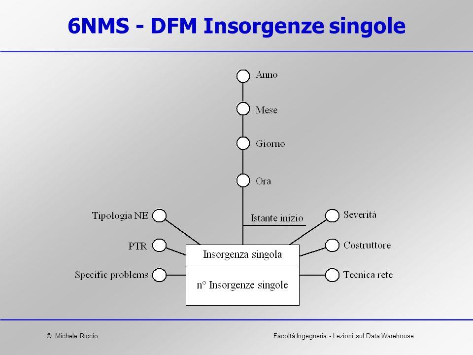 © Michele RiccioFacoltà Ingegneria - Lezioni sul Data Warehouse 6NMS - DFM Insorgenze singole