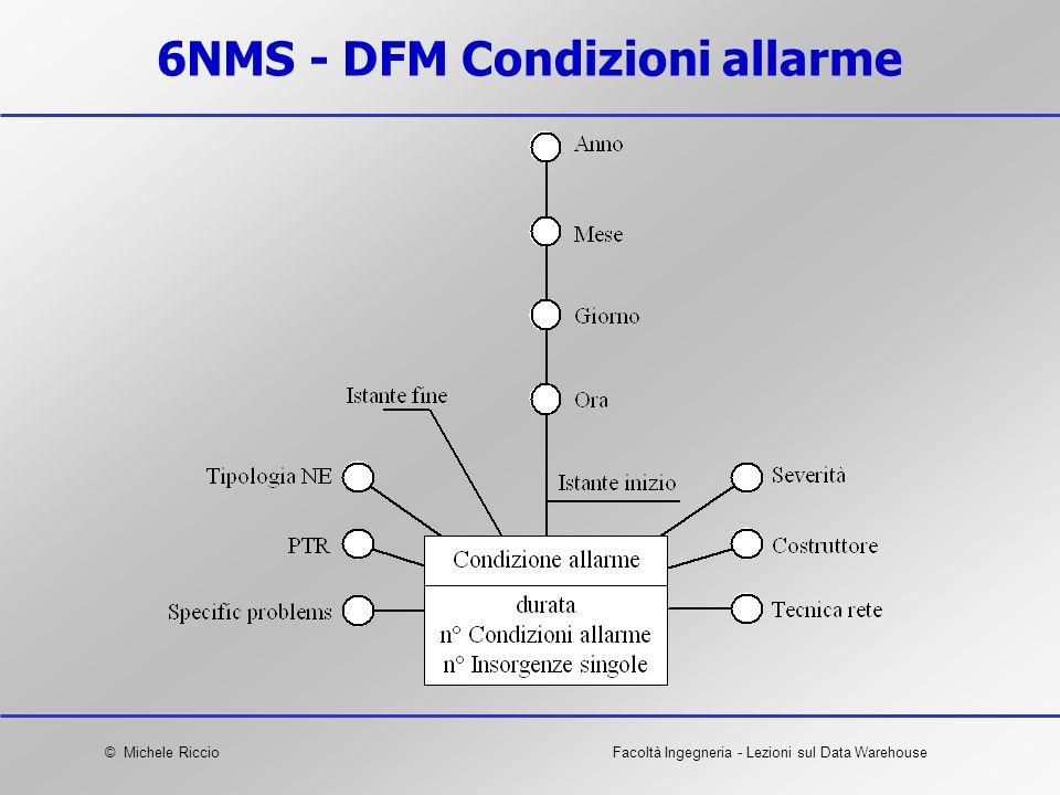 © Michele RiccioFacoltà Ingegneria - Lezioni sul Data Warehouse 6NMS - DFM Condizioni allarme