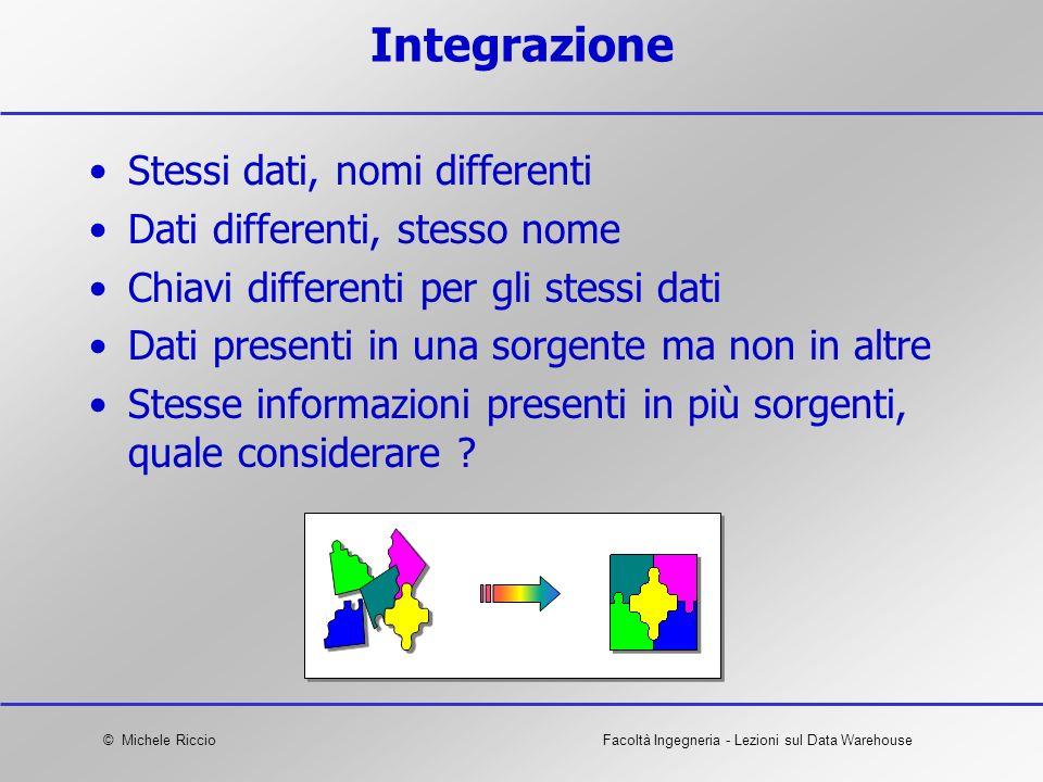 © Michele RiccioFacoltà Ingegneria - Lezioni sul Data Warehouse Integrazione Stessi dati, nomi differenti Dati differenti, stesso nome Chiavi differen