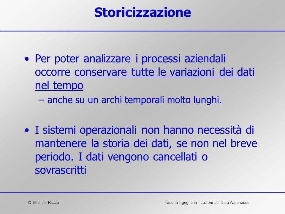 © Michele RiccioFacoltà Ingegneria - Lezioni sul Data Warehouse Storicizzazione Per poter analizzare i processi aziendali occorre conservare tutte le