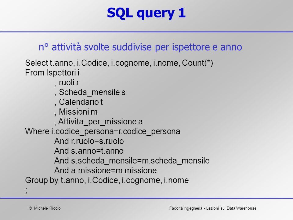 © Michele RiccioFacoltà Ingegneria - Lezioni sul Data Warehouse SQL query 1 Select t.anno, i.Codice, i.cognome, i.nome, Count(*) From Ispettori i, ruo