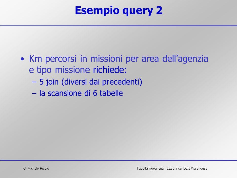 © Michele RiccioFacoltà Ingegneria - Lezioni sul Data Warehouse Esempio query 2 Km percorsi in missioni per area dellagenzia e tipo missione richiede: