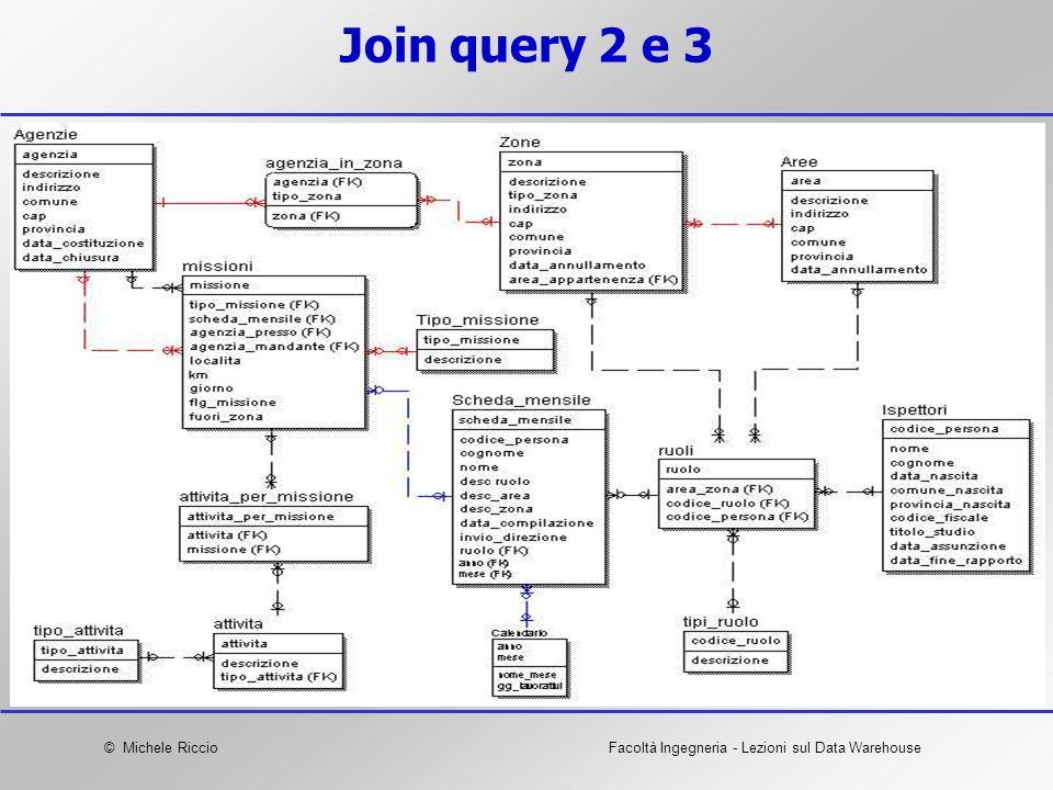© Michele RiccioFacoltà Ingegneria - Lezioni sul Data Warehouse Join query 2 e 3