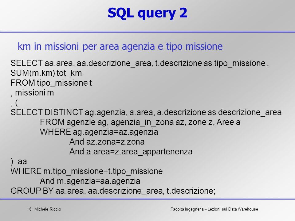 © Michele RiccioFacoltà Ingegneria - Lezioni sul Data Warehouse SQL query 2 SELECT aa.area, aa.descrizione_area, t.descrizione as tipo_missione, SUM(m