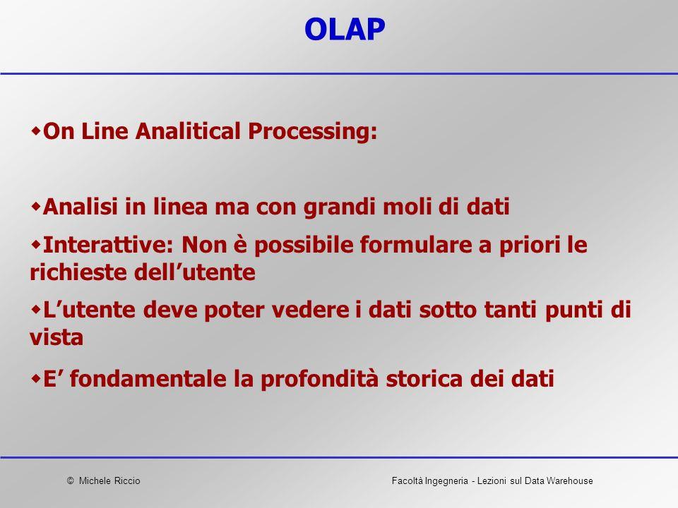 © Michele RiccioFacoltà Ingegneria - Lezioni sul Data Warehouse OLAP On Line Analitical Processing: Analisi in linea ma con grandi moli di dati Intera