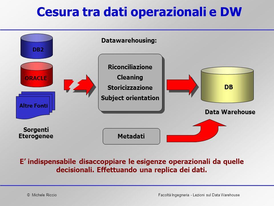© Michele RiccioFacoltà Ingegneria - Lezioni sul Data Warehouse Riconciliazione Cleaning Storicizzazione Subject orientation Riconciliazione Cleaning