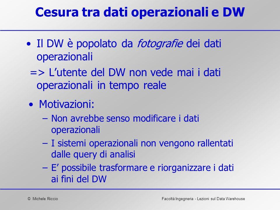 © Michele RiccioFacoltà Ingegneria - Lezioni sul Data Warehouse Cesura tra dati operazionali e DW Il DW è popolato da fotografie dei dati operazionali