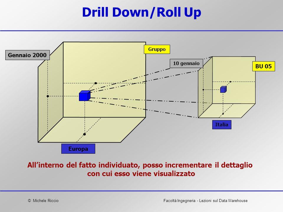 © Michele RiccioFacoltà Ingegneria - Lezioni sul Data Warehouse Drill Down/Roll Up Allinterno del fatto individuato, posso incrementare il dettaglio c