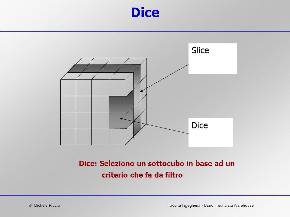 © Michele RiccioFacoltà Ingegneria - Lezioni sul Data Warehouse Dice Dice: Seleziono un sottocubo in base ad un criterio che fa da filtro Slice Dice