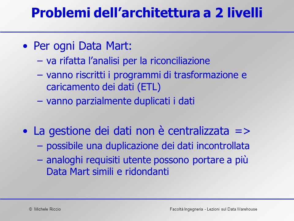 © Michele RiccioFacoltà Ingegneria - Lezioni sul Data Warehouse Problemi dellarchitettura a 2 livelli Per ogni Data Mart: –va rifatta lanalisi per la