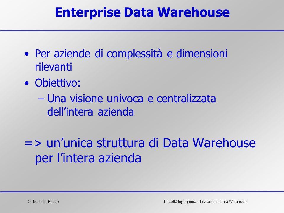 © Michele RiccioFacoltà Ingegneria - Lezioni sul Data Warehouse Enterprise Data Warehouse Per aziende di complessità e dimensioni rilevanti Obiettivo: