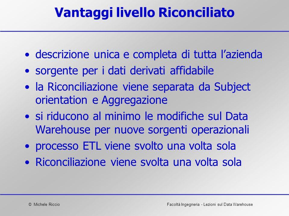 © Michele RiccioFacoltà Ingegneria - Lezioni sul Data Warehouse Vantaggi livello Riconciliato descrizione unica e completa di tutta lazienda sorgente