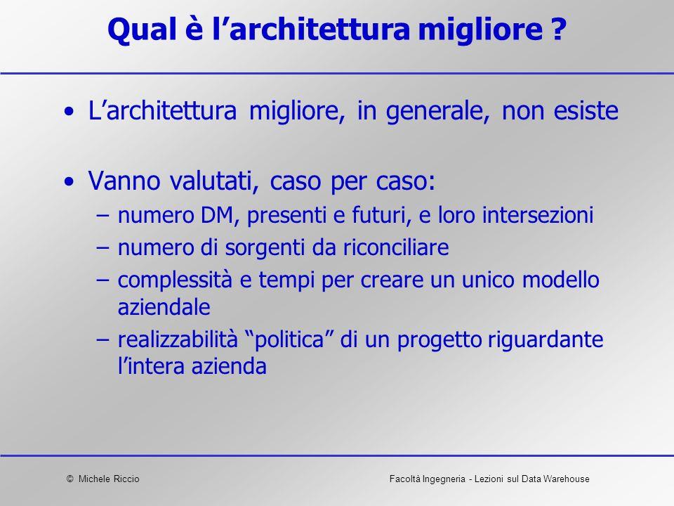 © Michele RiccioFacoltà Ingegneria - Lezioni sul Data Warehouse Qual è larchitettura migliore ? Larchitettura migliore, in generale, non esiste Vanno