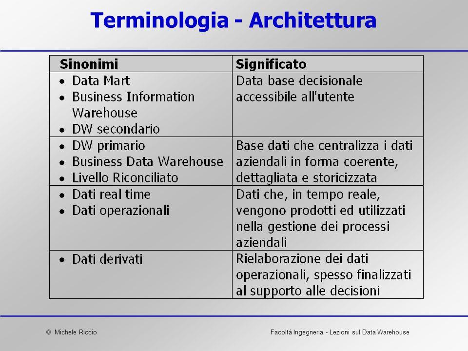 © Michele RiccioFacoltà Ingegneria - Lezioni sul Data Warehouse Terminologia - Architettura
