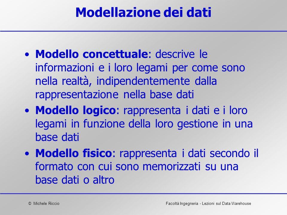 © Michele RiccioFacoltà Ingegneria - Lezioni sul Data Warehouse Modellazione dei dati Modello concettuale: descrive le informazioni e i loro legami pe
