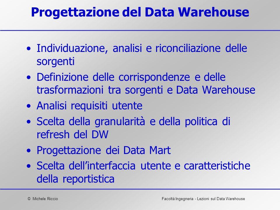 © Michele RiccioFacoltà Ingegneria - Lezioni sul Data Warehouse Progettazione del Data Warehouse Individuazione, analisi e riconciliazione delle sorge