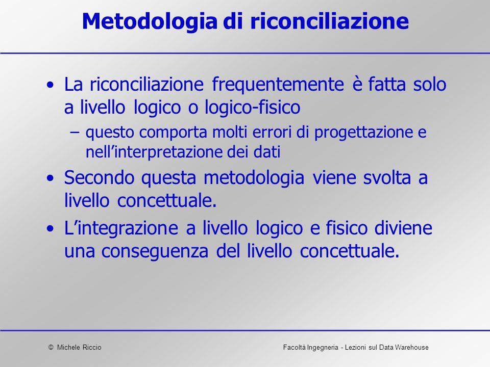 © Michele RiccioFacoltà Ingegneria - Lezioni sul Data Warehouse Metodologia di riconciliazione La riconciliazione frequentemente è fatta solo a livell