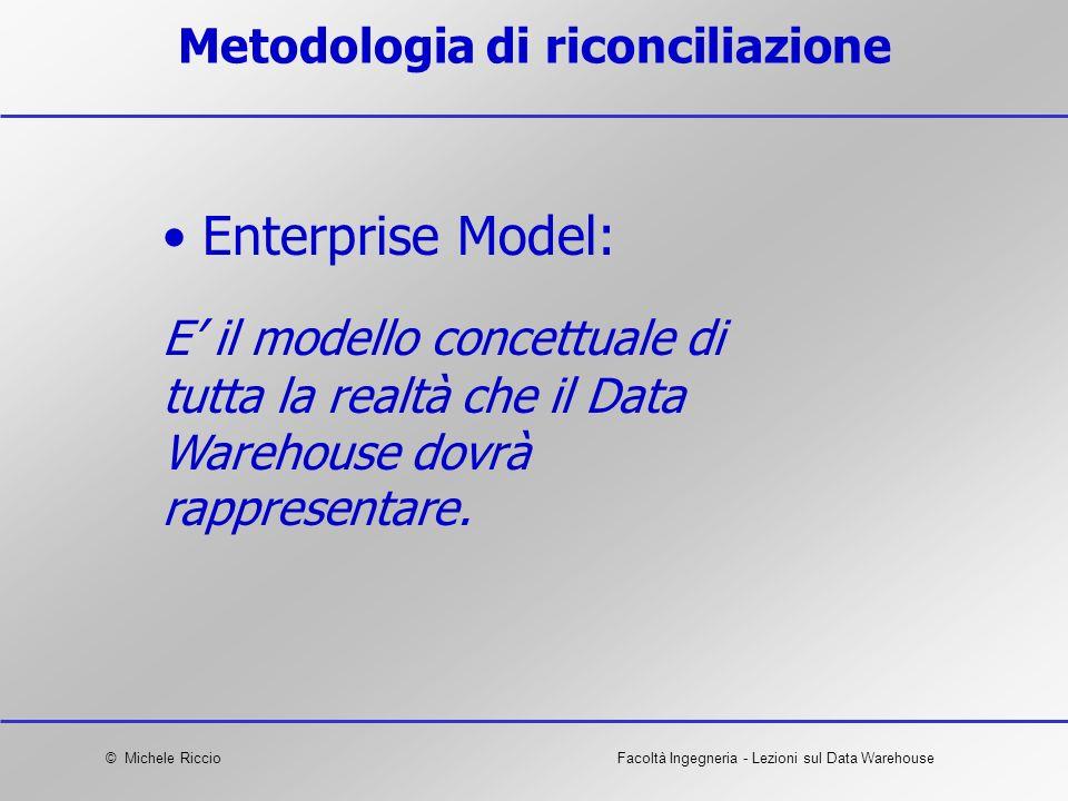 © Michele RiccioFacoltà Ingegneria - Lezioni sul Data Warehouse Metodologia di riconciliazione Enterprise Model: E il modello concettuale di tutta la