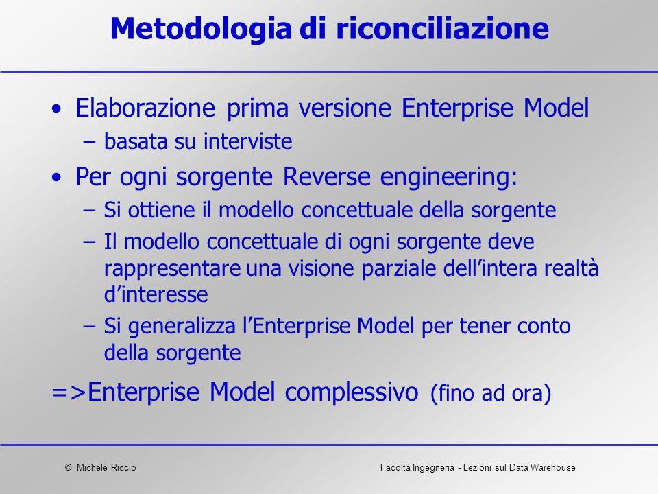© Michele RiccioFacoltà Ingegneria - Lezioni sul Data Warehouse Metodologia di riconciliazione Elaborazione prima versione Enterprise Model –basata su