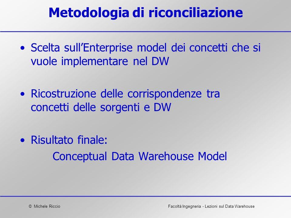© Michele RiccioFacoltà Ingegneria - Lezioni sul Data Warehouse Metodologia di riconciliazione Scelta sullEnterprise model dei concetti che si vuole i