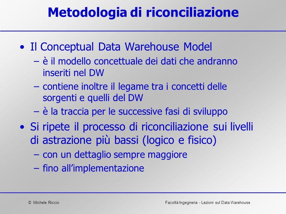 © Michele RiccioFacoltà Ingegneria - Lezioni sul Data Warehouse Metodologia di riconciliazione Il Conceptual Data Warehouse Model –è il modello concet
