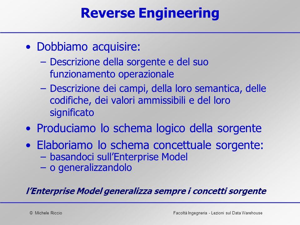© Michele RiccioFacoltà Ingegneria - Lezioni sul Data Warehouse Reverse Engineering Dobbiamo acquisire: –Descrizione della sorgente e del suo funziona