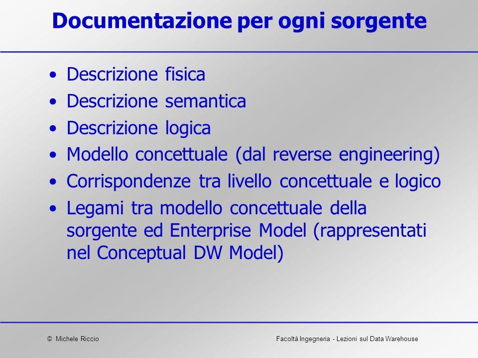 © Michele RiccioFacoltà Ingegneria - Lezioni sul Data Warehouse Documentazione per ogni sorgente Descrizione fisica Descrizione semantica Descrizione