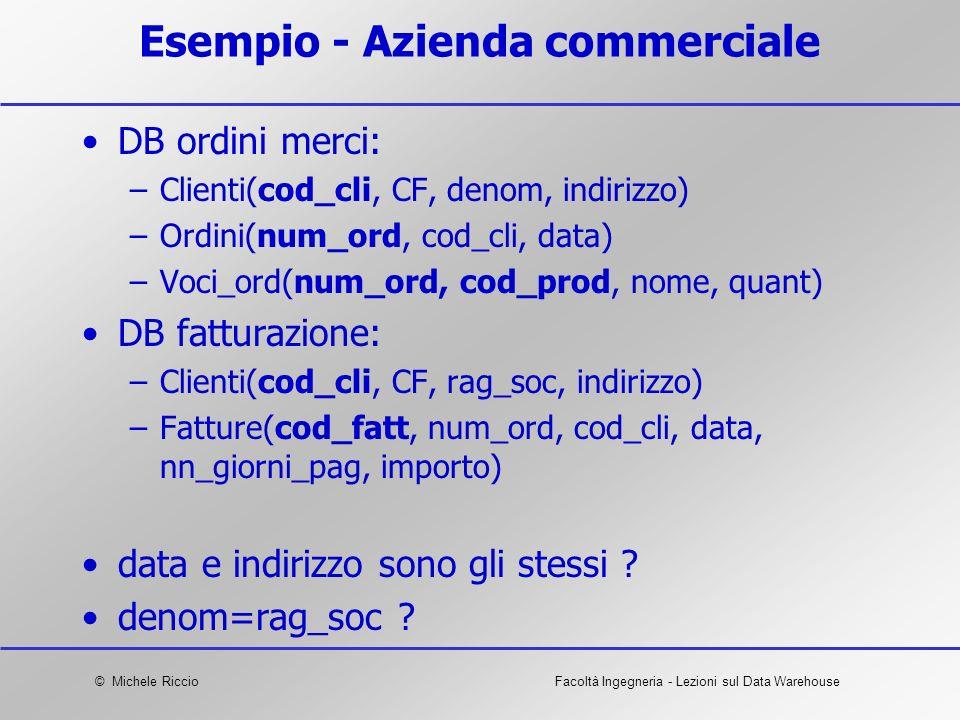 © Michele RiccioFacoltà Ingegneria - Lezioni sul Data Warehouse Esempio - Azienda commerciale DB ordini merci: –Clienti(cod_cli, CF, denom, indirizzo)