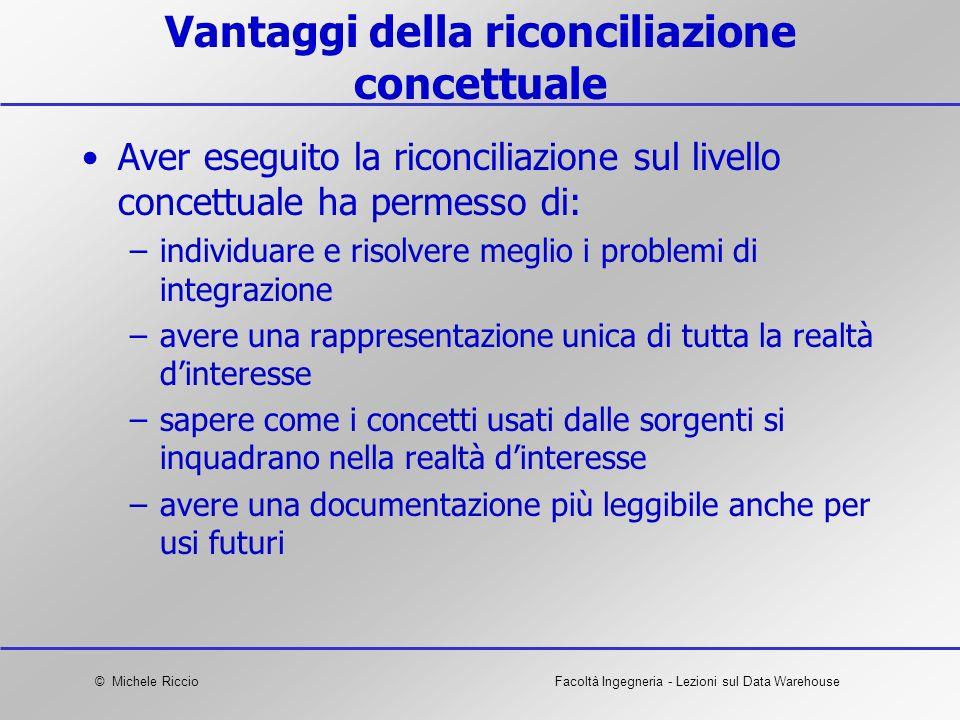 © Michele RiccioFacoltà Ingegneria - Lezioni sul Data Warehouse Vantaggi della riconciliazione concettuale Aver eseguito la riconciliazione sul livell