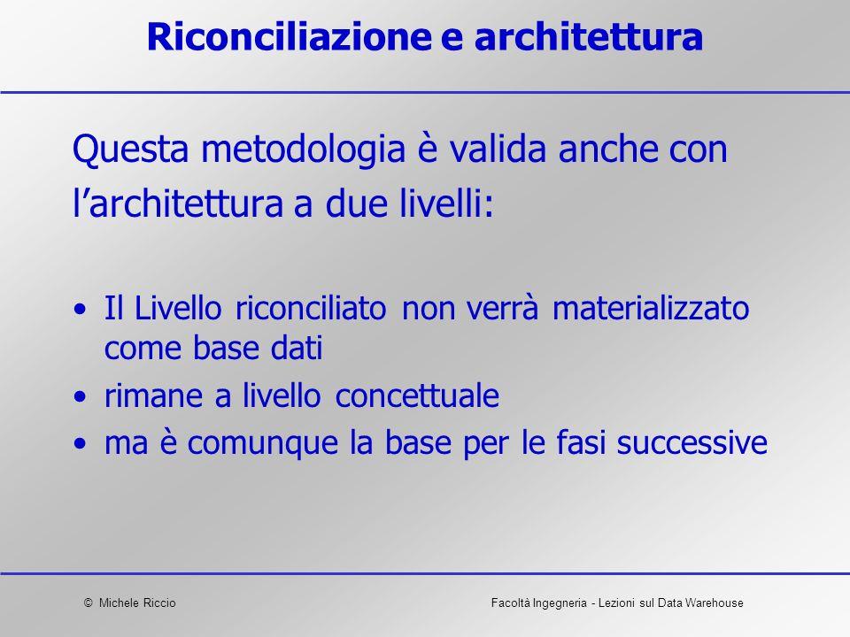 © Michele RiccioFacoltà Ingegneria - Lezioni sul Data Warehouse Riconciliazione e architettura Questa metodologia è valida anche con larchitettura a d