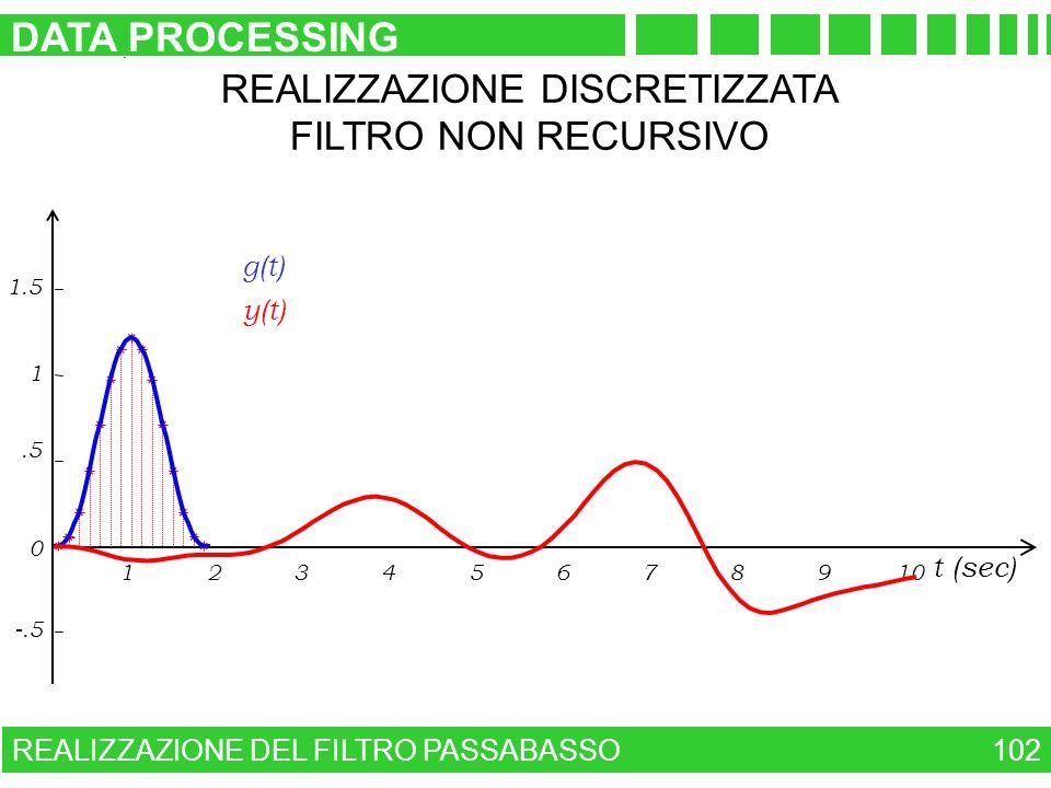 REALIZZAZIONE DEL FILTRO PASSABASSO DATA PROCESSING 102 -.5 0.5 1 1.5 23456789101 t (sec) REALIZZAZIONE DISCRETIZZATA FILTRO NON RECURSIVO g(t) y(t)