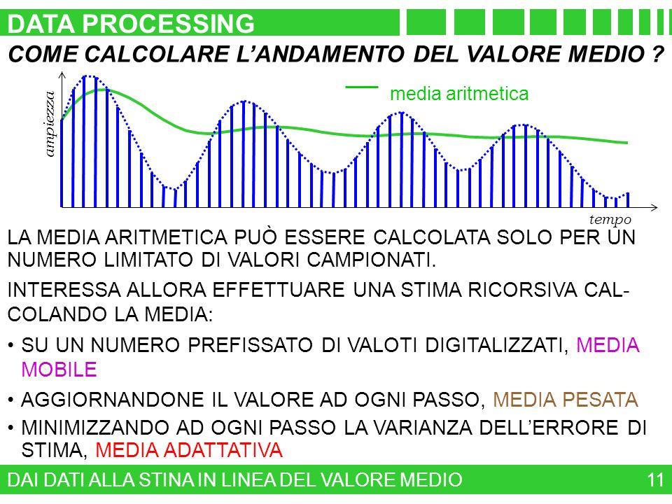 DAI DATI ALLA STINA IN LINEA DEL VALORE MEDIO DATA PROCESSING 11 COME CALCOLARE LANDAMENTO DEL VALORE MEDIO ? LA MEDIA ARITMETICA PUÒ ESSERE CALCOLATA